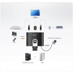 KVM Switch Aten CS692 HDMI/USB KVM-switches