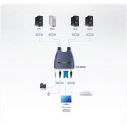 KVM Switch Aten Petite CS64US Mon/Keyb/Mous 4xUSB KVM-switches